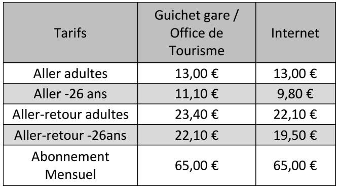 Navette gare de saint jean de maurienne stations hiver - Office de tourisme st jean de maurienne ...